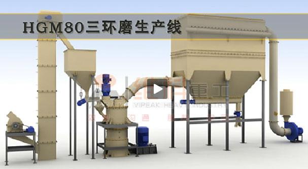 产品3D视频:HGM三环磨生产线3D演示